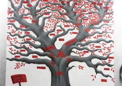 træ-maleri-6