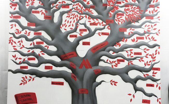 vægmaleri træ